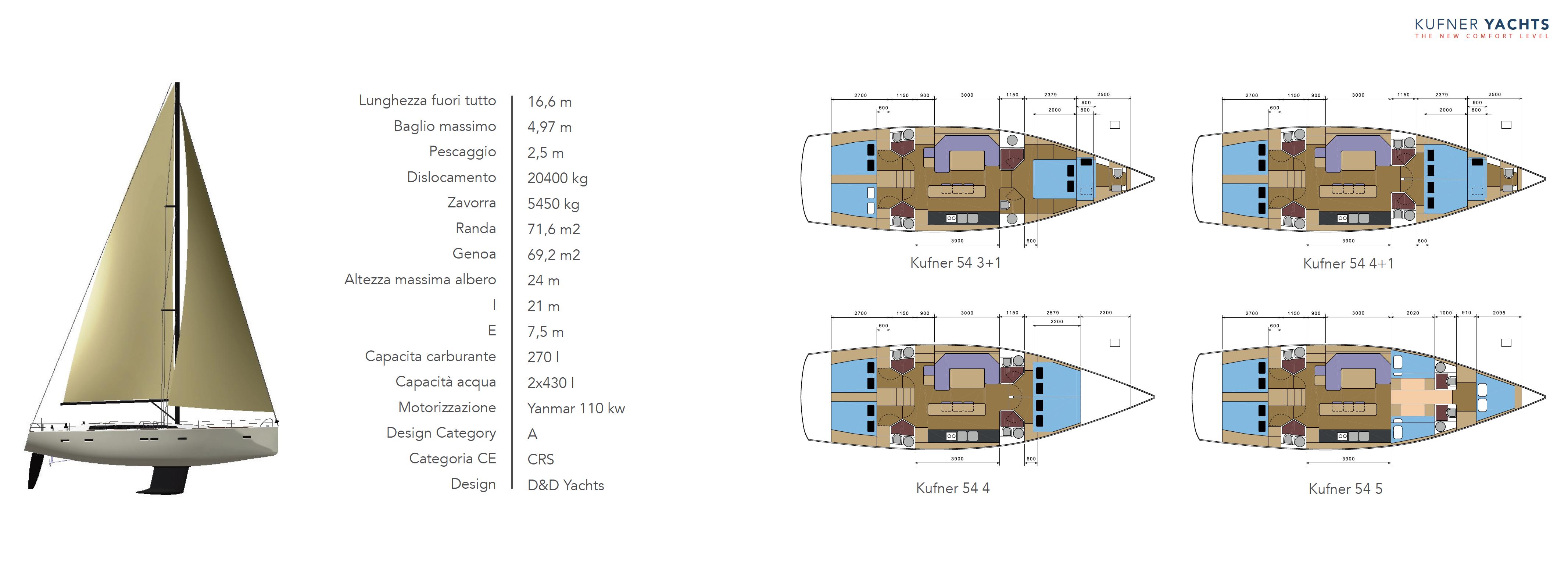 kufner yachts kufner 54 tech specs